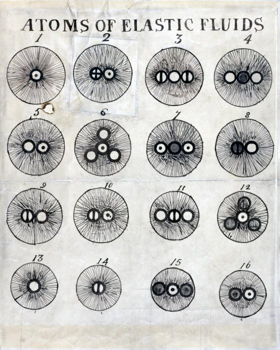 John Dalton | Science And Industry Museum